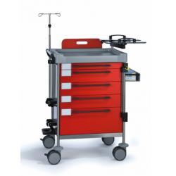 Mobilier medical pentru urgente